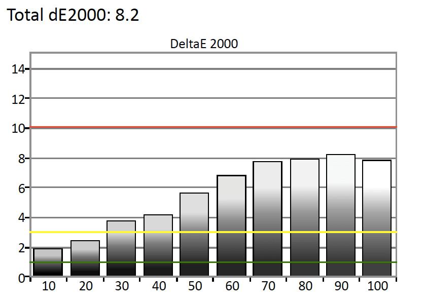 Vizio-E65-Grayscale