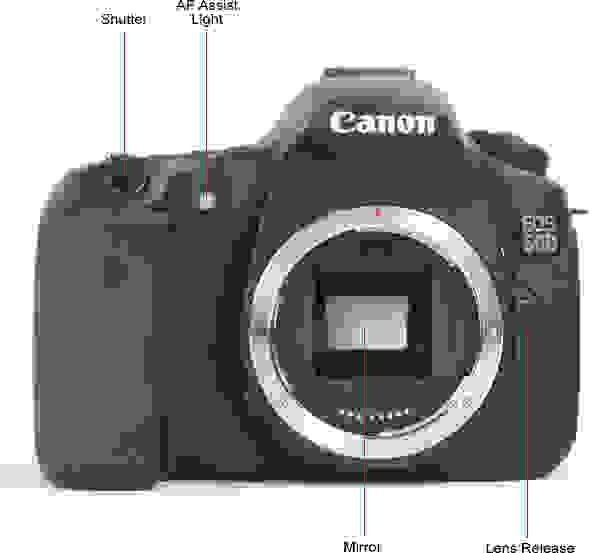 CANON-60D-front.jpg