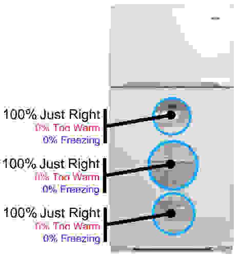 Fridge Temperature Image