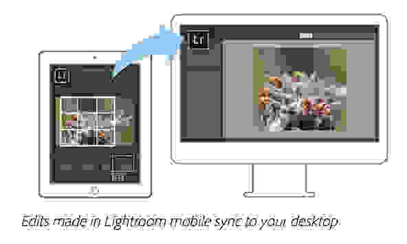 mobilesync.jpg