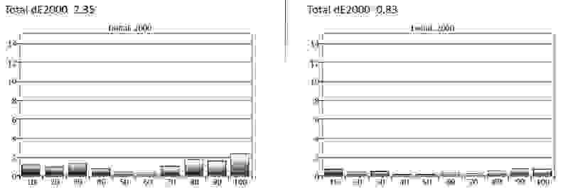 Samsung-UN32J6300-Grayscale