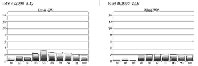 Samsung-JS8500-Grayscale