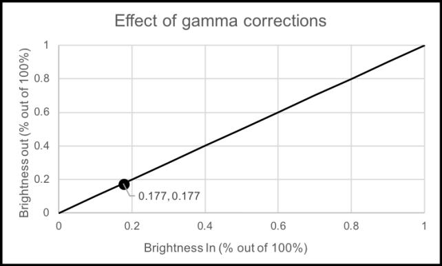 effective_gamma