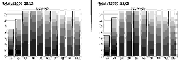 TCL-50FS5600-Grayscale-Error.jpg