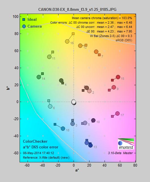 CANON-powershot-D30-color.png