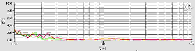 Samsung-Level-one-Distortion.jpg