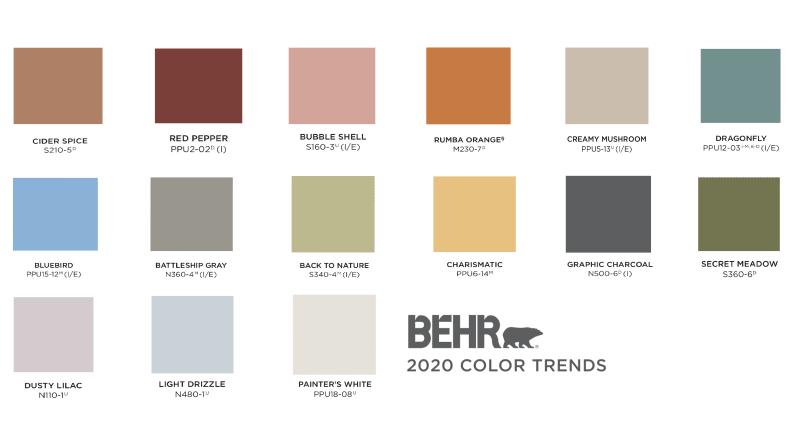 Behr_color_trends