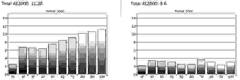 Hisense-50H7GB-Grayscale