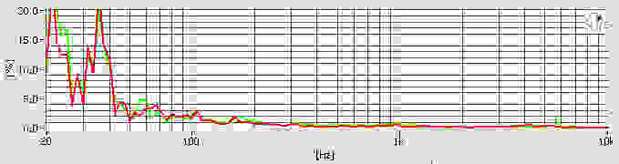 808-Dist-Chart.jpg