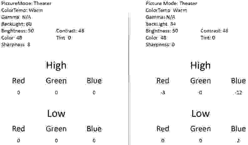 Hisense-50H7GB-Calibration