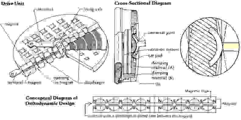 Planar magnetic speaker